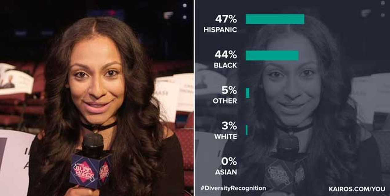 What Race Do I Look Like? The #1 Ethnicity Analyzer [from Face Photo]